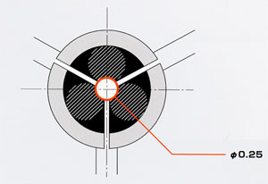 Ultra-Small Diameter Chucks